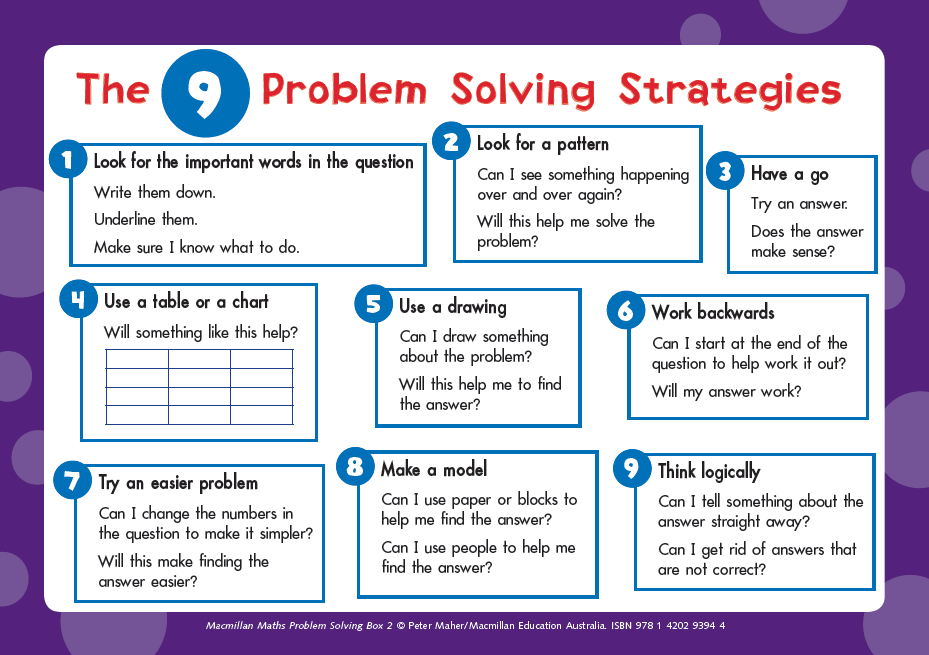 Problem solving with solution in math
