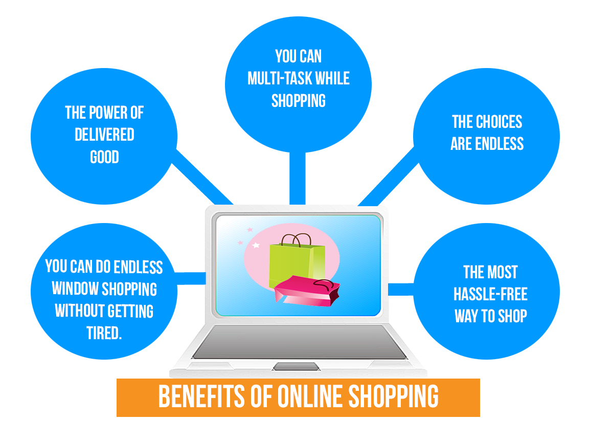 benefits of online shopping Another benefit of online shopping applies to gifts for people out of state you can buy gifts online and have them shipped straight to the recipient sometimes stores will advertise free shipping offers which would make buying gifts online for out of state families and friends even more beneficial.