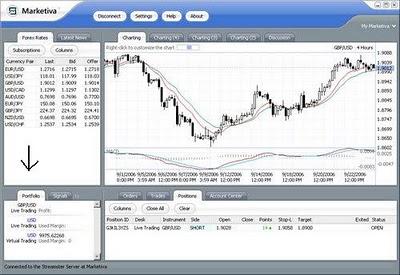 Ngobrol trader forex