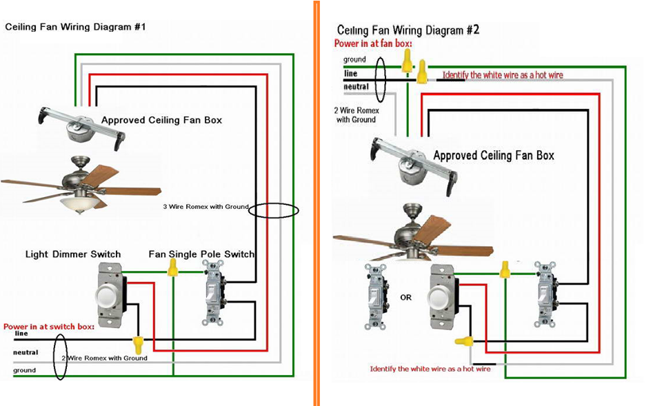abby wiring diagram and how to install ceiling fans and light rh abbymusyafir blogspot com Ceiling Fan Installation Ceiling Fan Symbol
