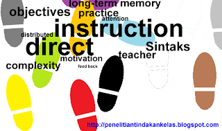 Sintaks Model Pembelajaran Langsung (Direct Instruction)
