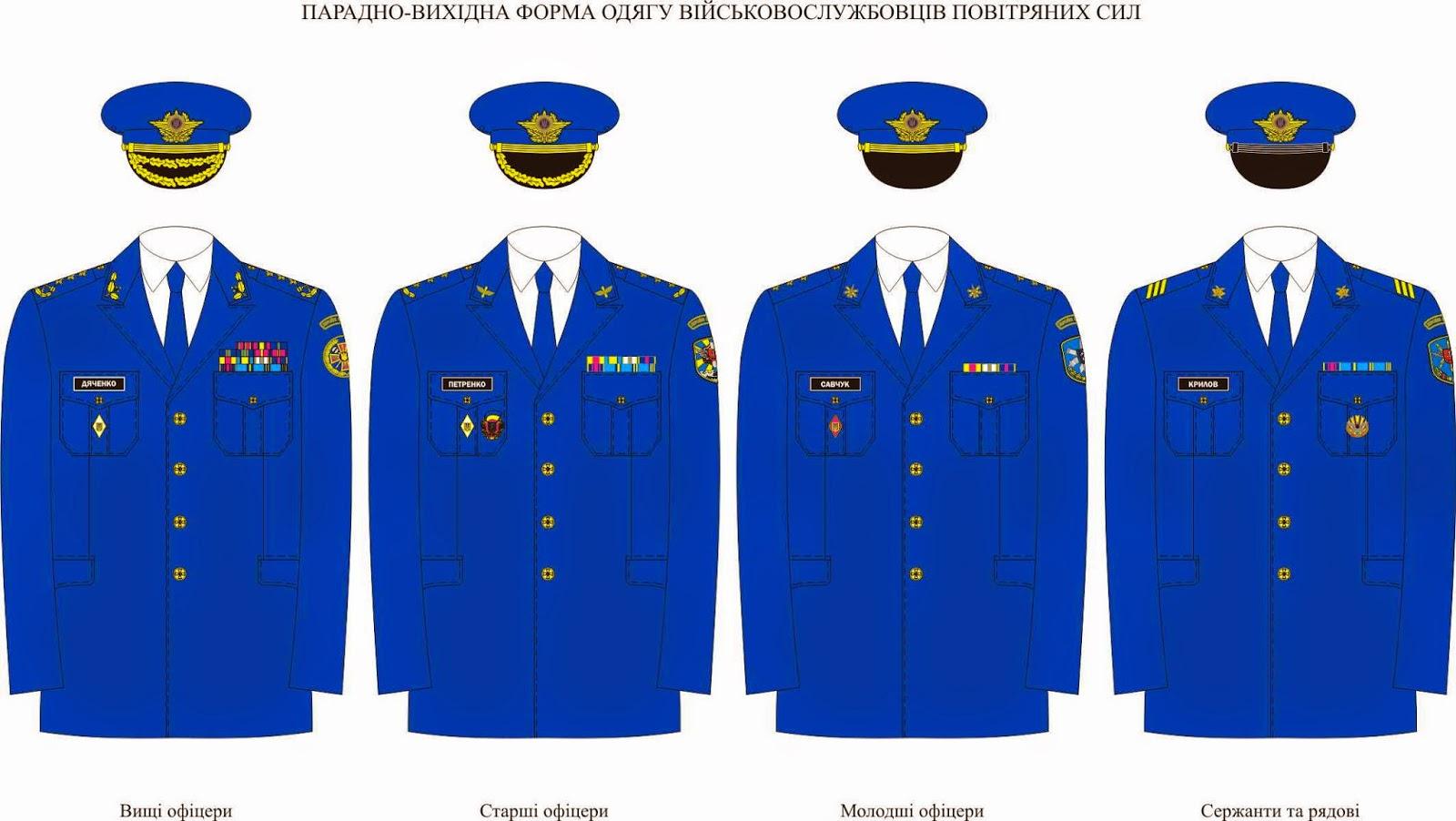 Проект військової форми