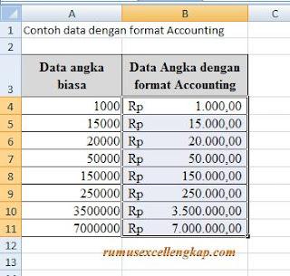 Contoh data angka dengan Accounting
