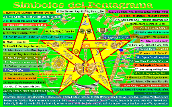 todos-los-simbolos-y-signos-en-el-pentagrama-o-pentalfa-esoterico-y-mistico