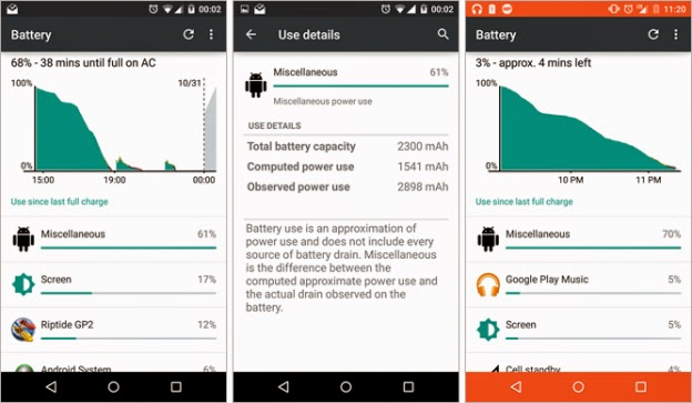 Google Android 5.0 Lollipop Bug update, Android 5.0 Lollipop solution, Android 5.0 Lollipop logo and reports, information, battery solution, battery problem