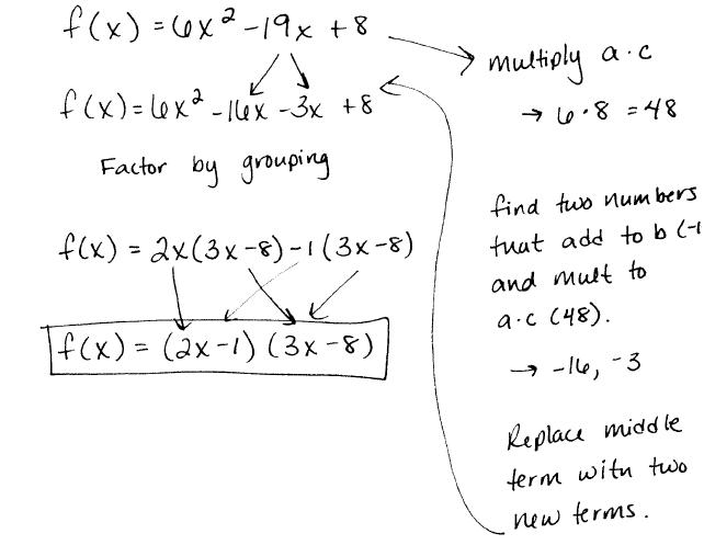 Simplifying Radicals: Factor This!!
