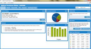 Perbedaan Aplikasi Dapodik 2012 dan Aplikasi Dapodik 2013