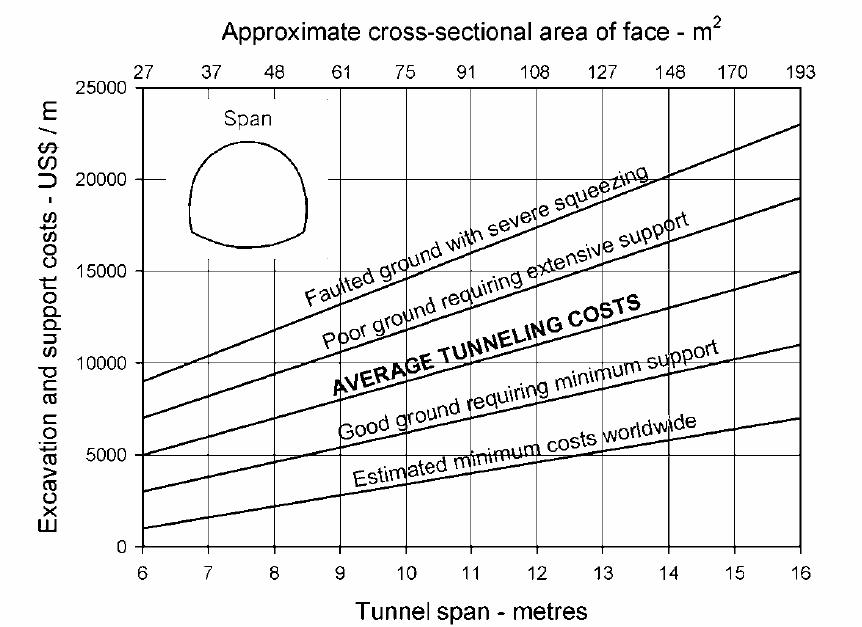 Cuanto cuesta un t nel 2pe fonaments especials en petits espais - Cuanto cuesta reformar un bano de 3 metros ...