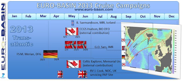 Euro-Basin 2013