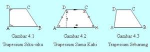 cara menghitung rumus luas dan keliling dari bangun datar trapesium