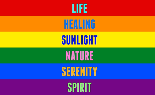 significato colori arcobaleno facebook