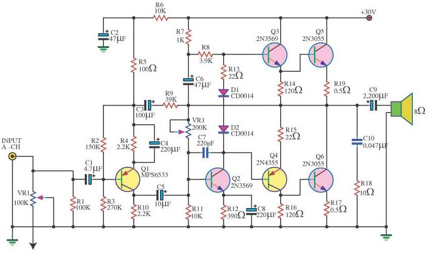 140 watt subwoofer circuit diagram ~ AmplifierCircuits.com