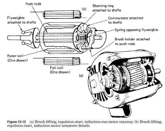 repulsion start induction run motors basic definition and