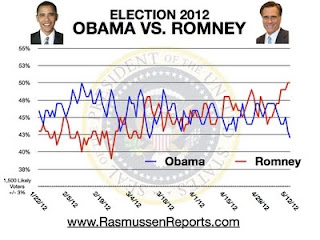 Click the image & examine the latest polling data