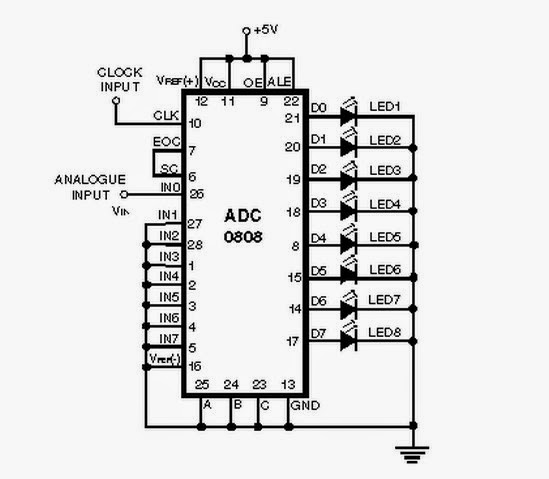 Simple Circuit Schematic Analog To Digital Converter Using Adc 0808 Ic