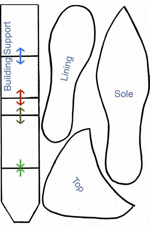 Plantilla para hacer zapatos de fondant