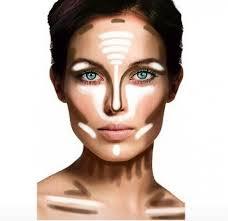 areas de contorno e iluminacao facial