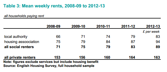 English+housing+survey.png