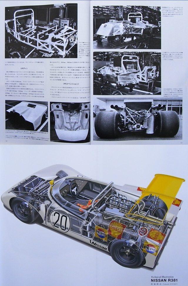 Nissan, racing, wyścigi