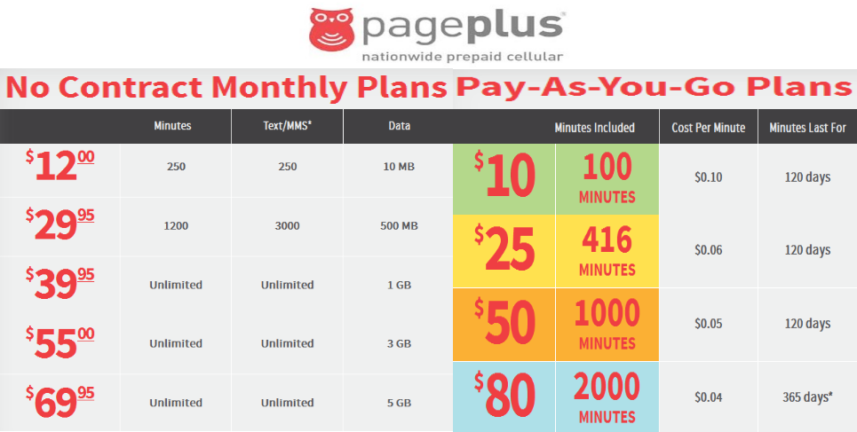 Cheapest Smartphone Plan Best Cell Phone Plans Best