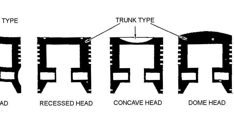 construction of a piston