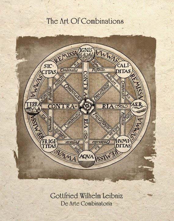 Стихии, кресты в гороскопе,  кардинальный, фиксированный, мутабельный