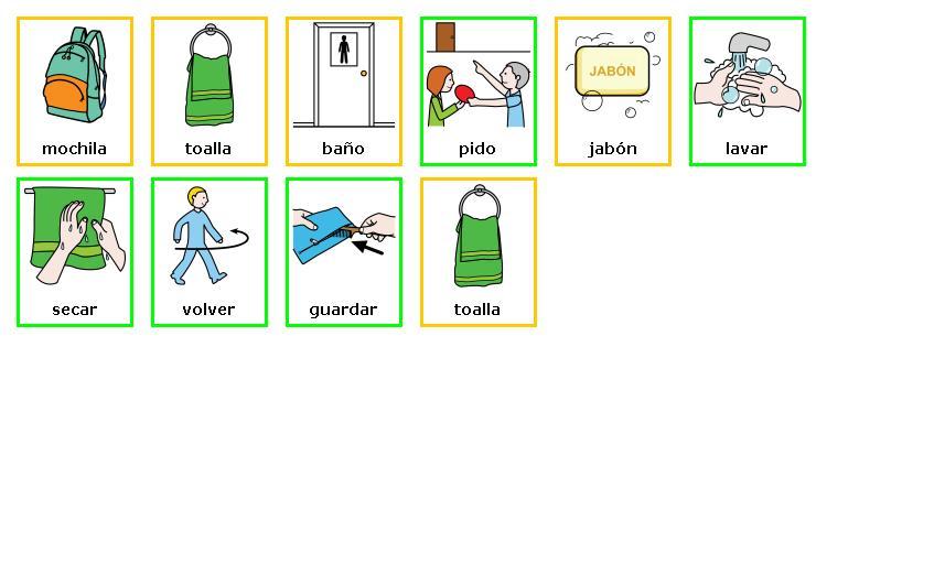 Material TCC: Secuencia Lavado de manos Jardin para J.