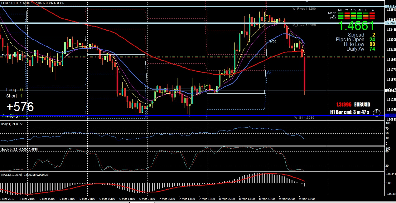 Forex nfp