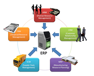 Software ERP Indonesia