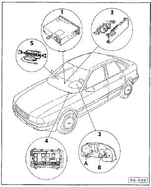 Rear Seat Diagram furthermore Jeep Patriot Fuse Box as well Jeep Jk Trailer Wiring Diagram besides 7C 7Ci3 ytimg   7Cvi 7CswDO6K9ObkE 7Chqdefault furthermore 1997 Honda Odyssey Horn Circuit Diagram. on 2007 subaru outback fuse box diagram