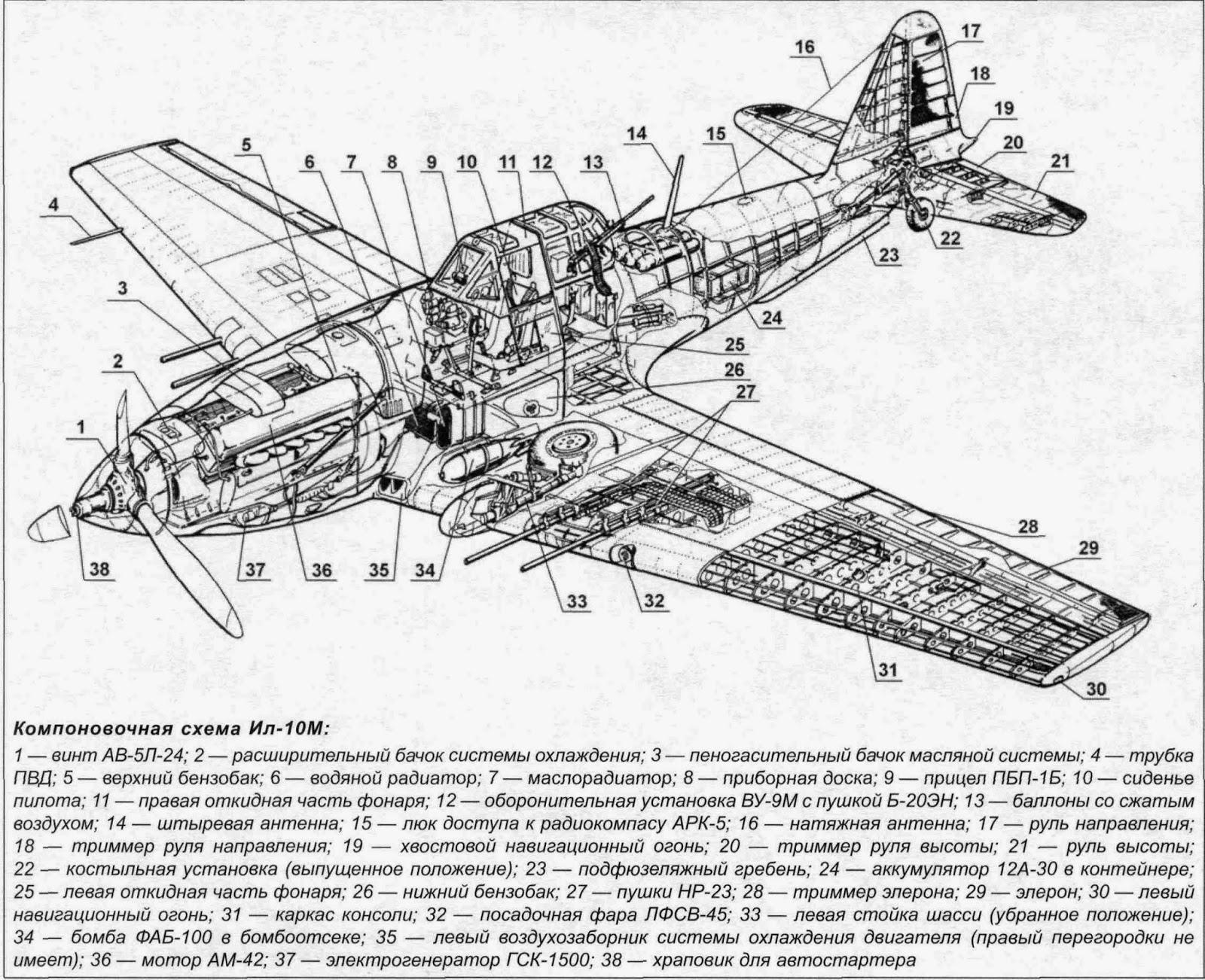 план схема самолетов второй мировой войны
