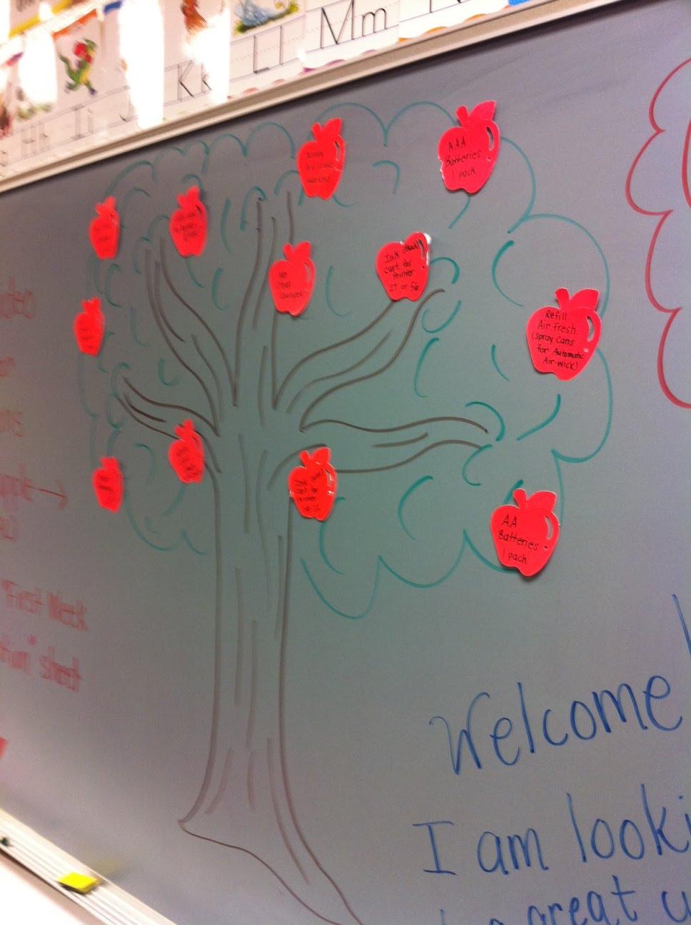 Classroom Giving Tree Ideas ~ Creative minds in education parent teacher night ideas