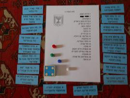משחק ליום העצמאות:דוגמה לשאלות:מה שם הנשיא הראשון בישראל?