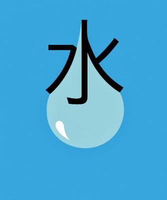 Иероглиф Вода