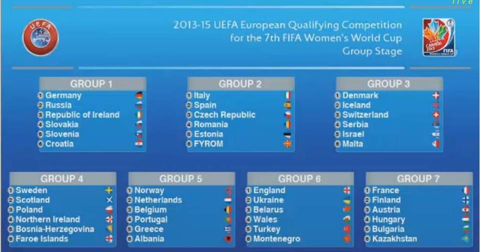Louisa necib france coupe du monde canada 2015 les groupes de la phase de qualification - Qualification coupe du monde 2015 ...