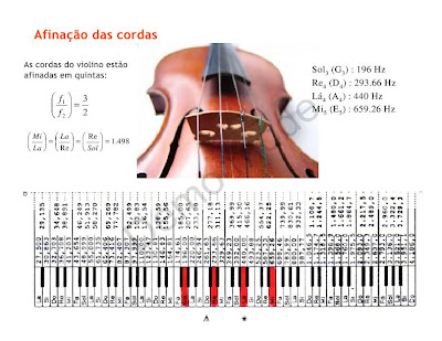 Partitura da musica nothing else matters para violino