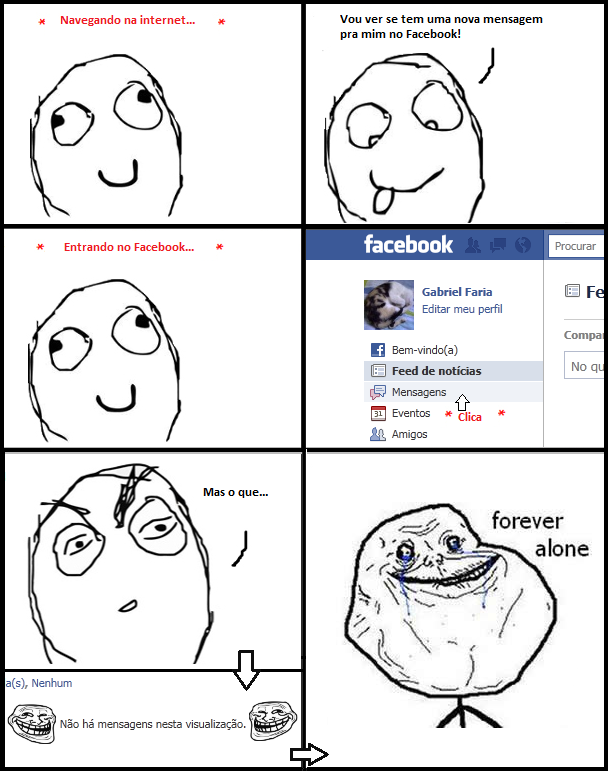 Forever Alone No Facebook