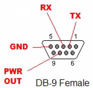 electronics technology db9 pin diagram rh pindiagram blogspot com Standard DB9 Connector Diagram DB9 Pinout