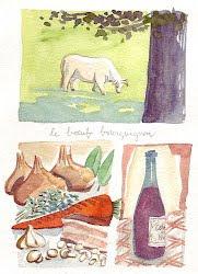 Le boeuf bourguignon
