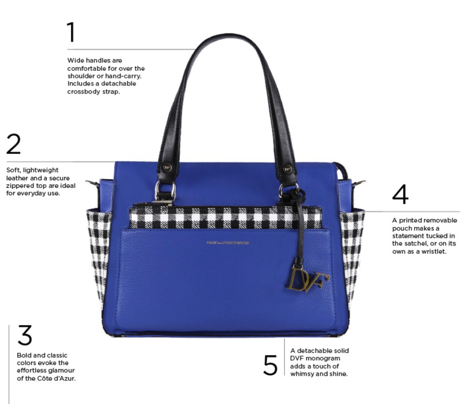 DVF's Introduces the Voyage Satchel For Spring 2015