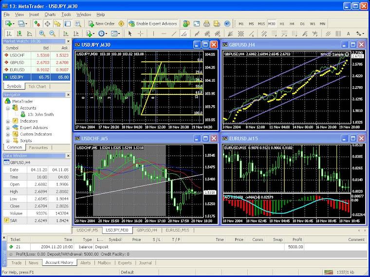 sistem online trading METATRADER MT4