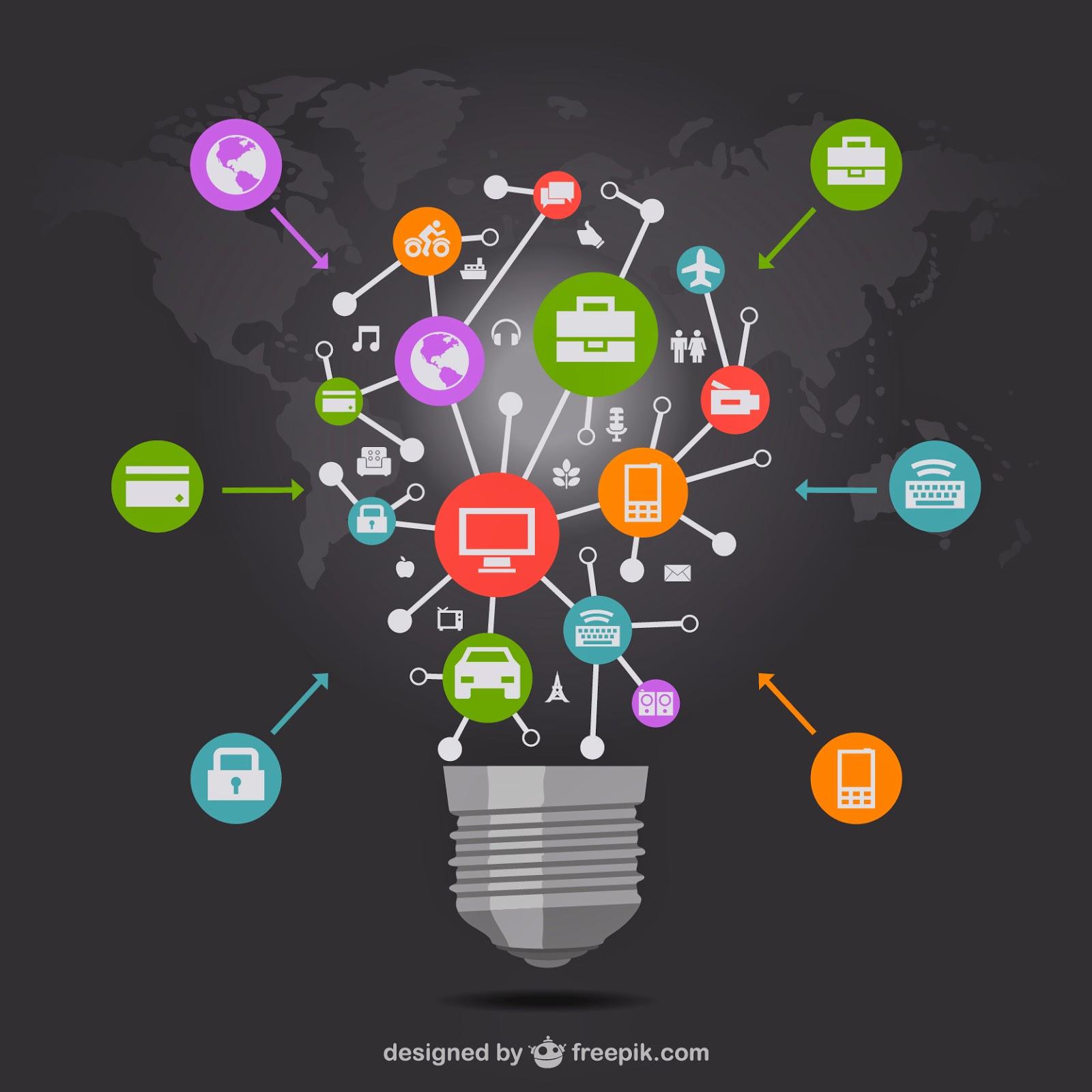 tecnologia i canvi