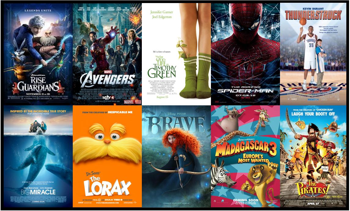 Best Kid Movies Non Animated For  Year Old