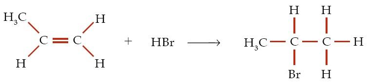 Reaksi Senyawa Hidrokarbon  Oksidasi  Substitusi  Adisi  Eliminasi  Contoh  Pengertian