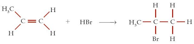 reaksi antara 1-propena dengan asam bromida menghasilkan 2-bromopropana