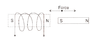 force between 2 parralel current carrying Answer to you are given two infinite, parallel wires each carryingcurrent the wires are separated by a distance ,and the current.
