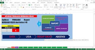 Tampilan awal Aplikasi Rekap Nilai SD basis KTSP