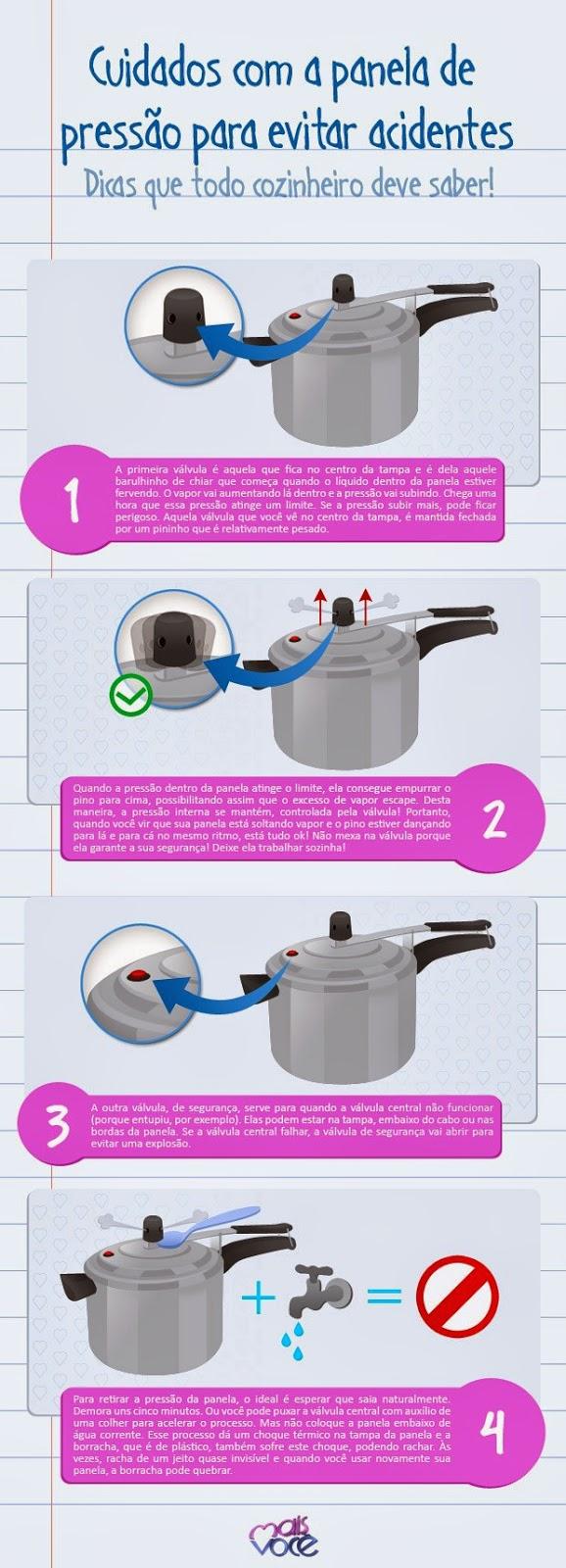 Infográfico do Mais Você sobre como usar de forma segura uma panela de pressão.