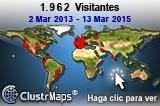 Cluster map previo