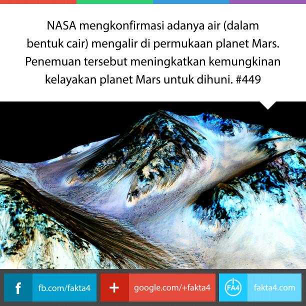 Air di Permukaan Planet Mars